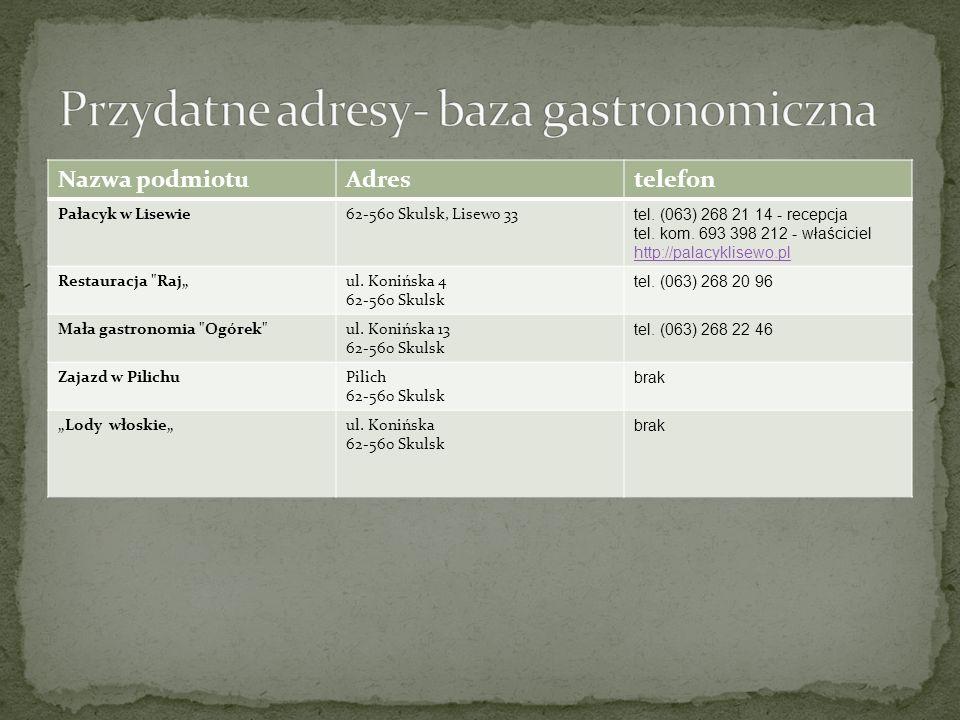 Przydatne adresy- baza gastronomiczna
