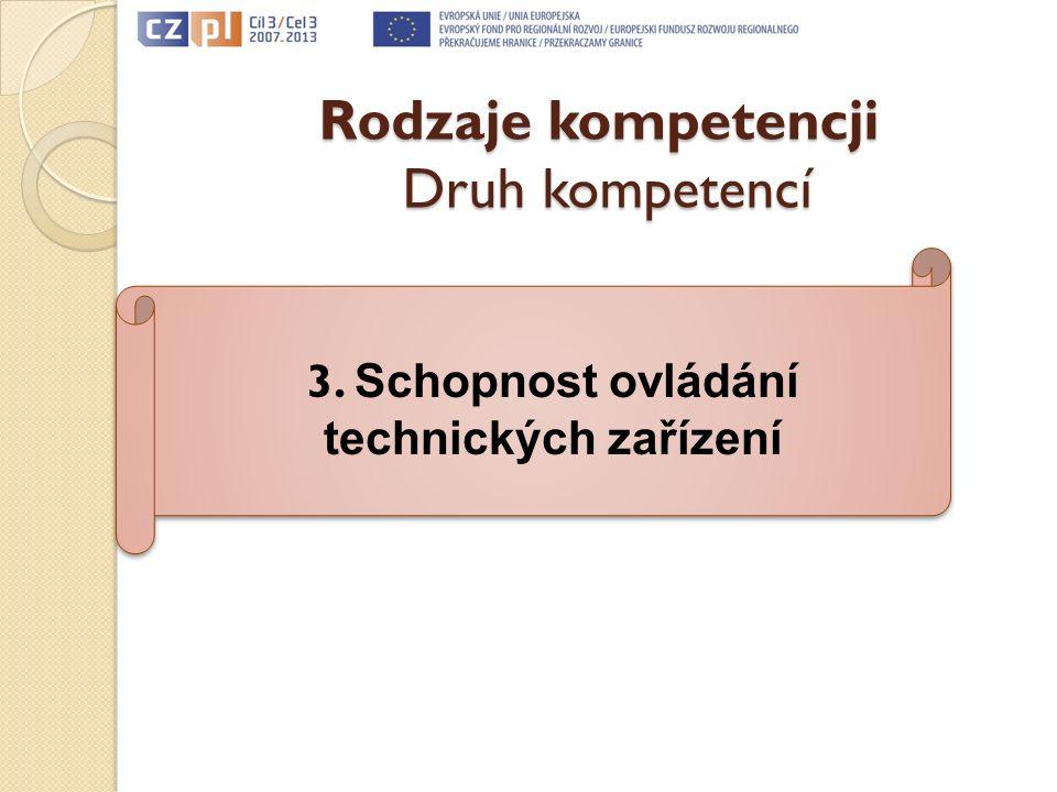 Rodzaje kompetencji Druh kompetencí