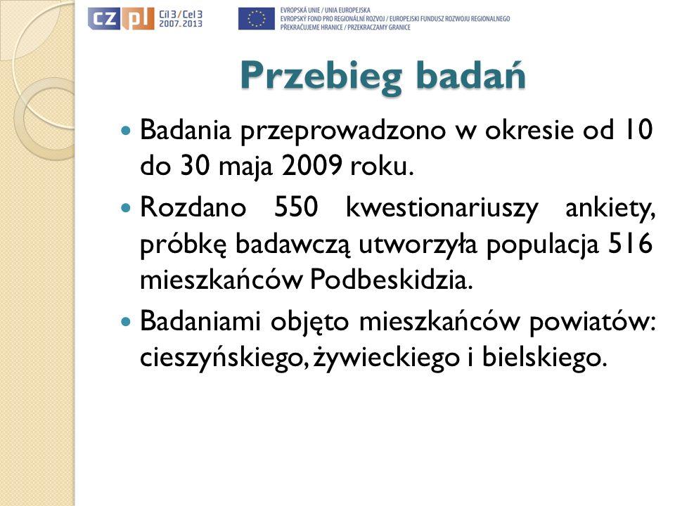 Przebieg badań Badania przeprowadzono w okresie od 10 do 30 maja 2009 roku.