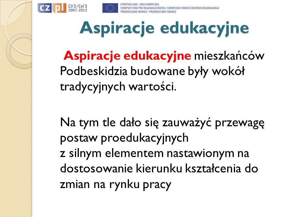 Aspiracje edukacyjne