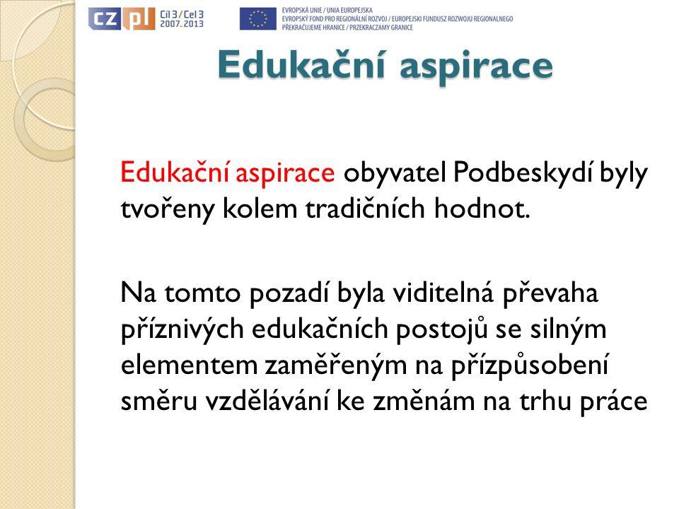 Edukační aspirace