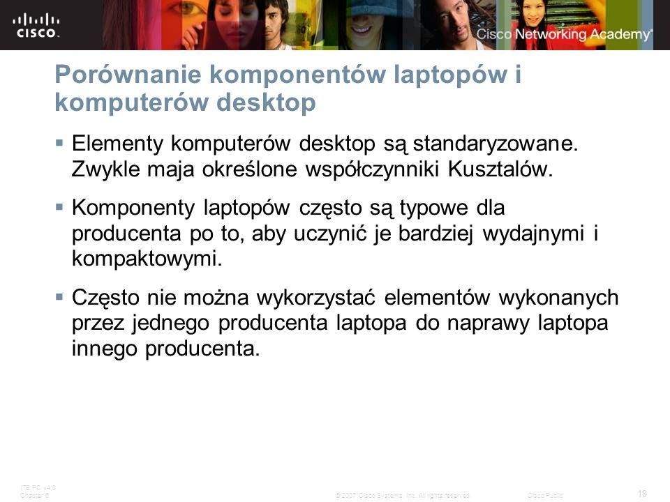 Porównanie komponentów laptopów i komputerów desktop