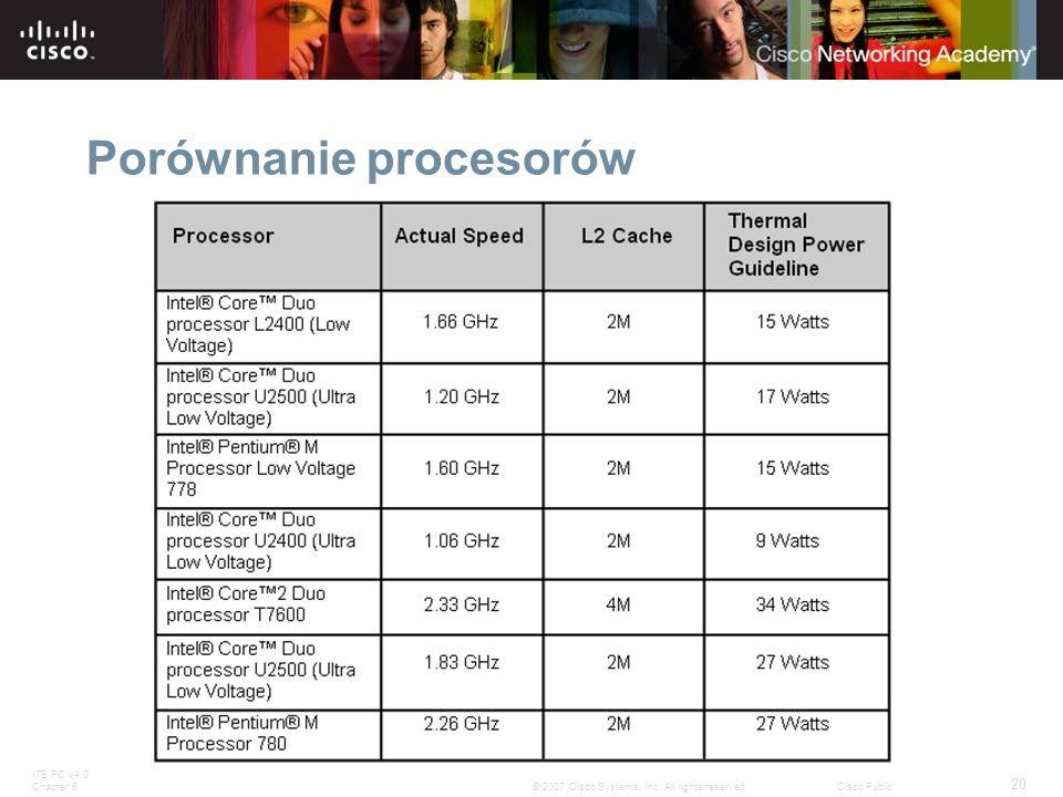 Porównanie procesorów
