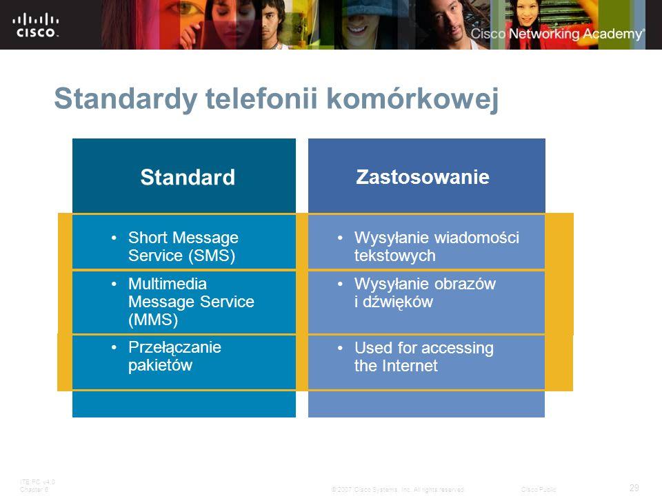 Standardy telefonii komórkowej