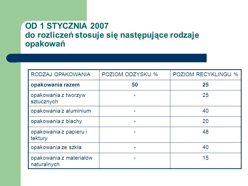 OD 1 STYCZNIA 2007 do rozliczeń stosuje się następujące rodzaje opakowań