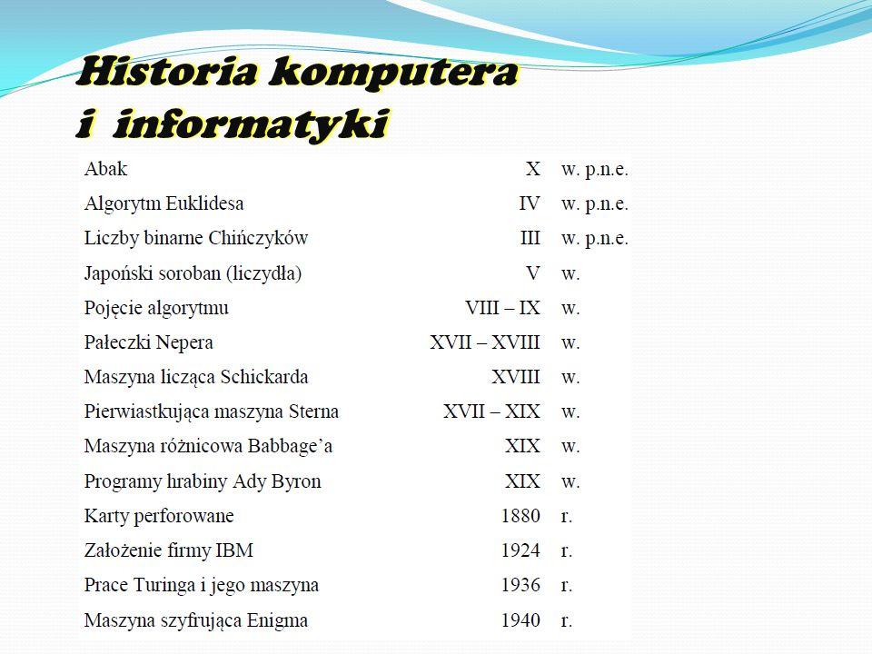 Historia komputera i informatyki