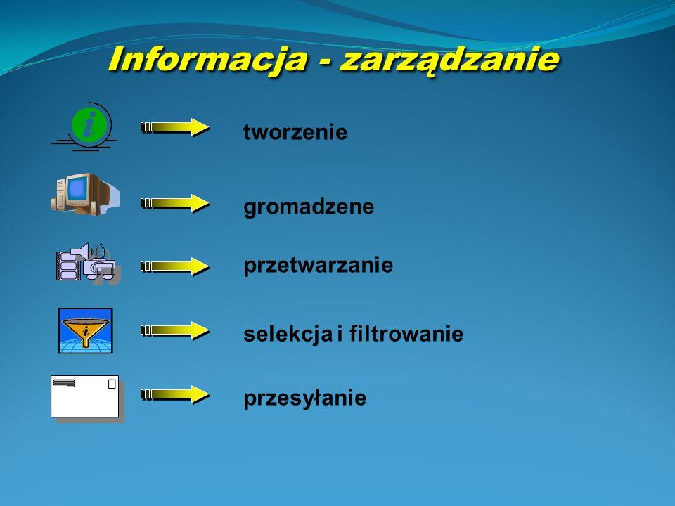Informacja - zarządzanie