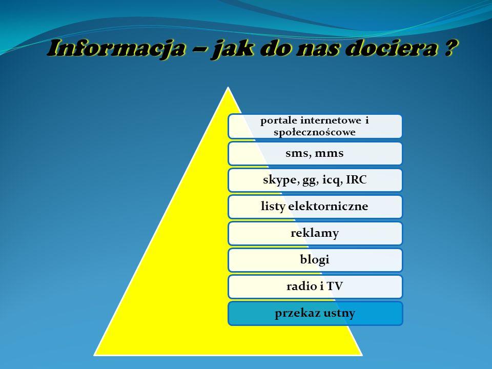 portale internetowe i społecznoścowe