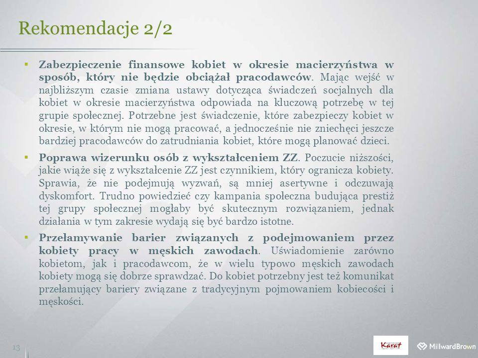 Rekomendacje 2/2