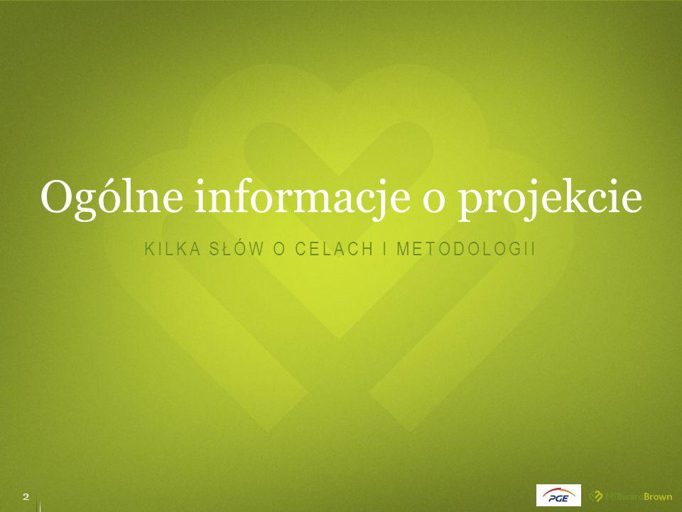 Ogólne informacje o projekcie