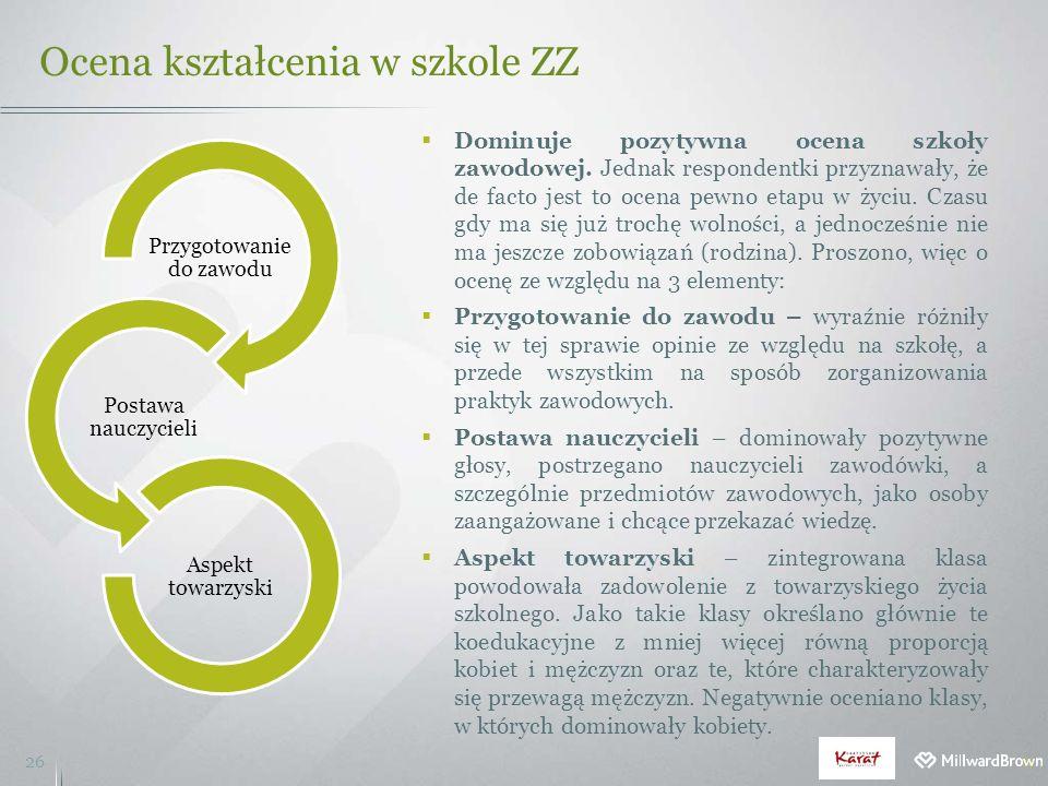 Ocena kształcenia w szkole ZZ