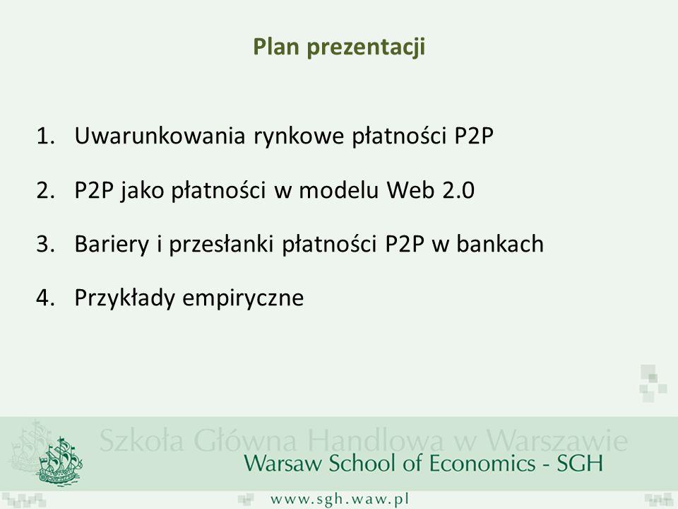 Plan prezentacji Uwarunkowania rynkowe płatności P2P. P2P jako płatności w modelu Web 2.0. Bariery i przesłanki płatności P2P w bankach.