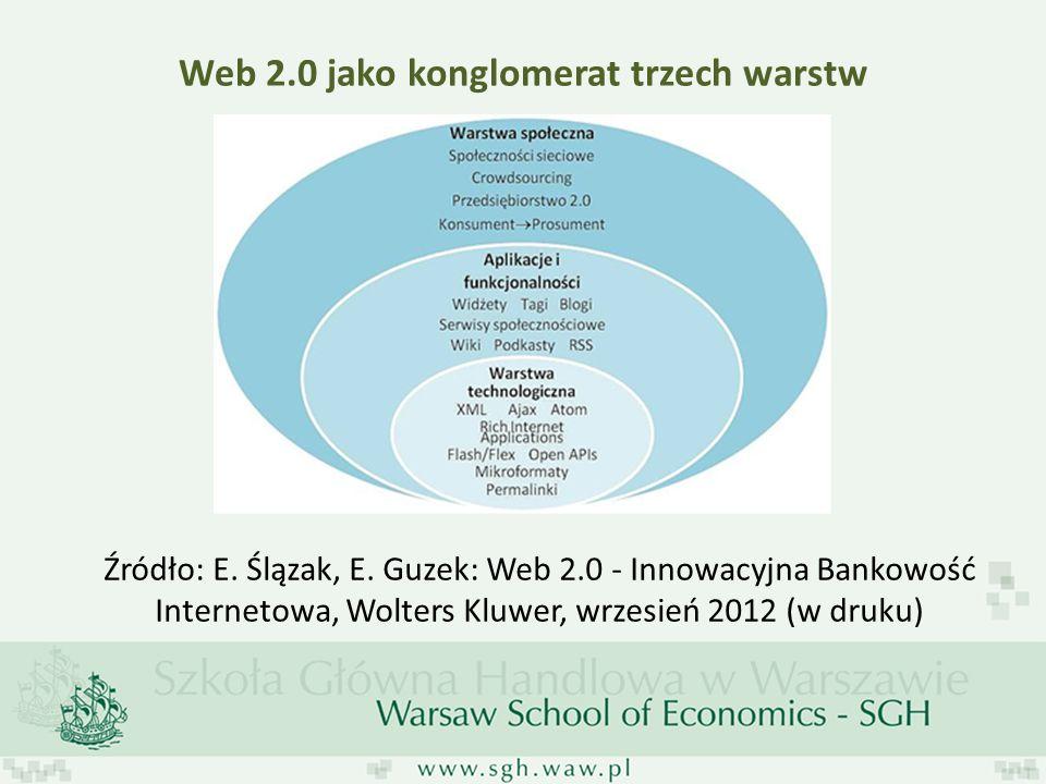 Web 2.0 jako konglomerat trzech warstw