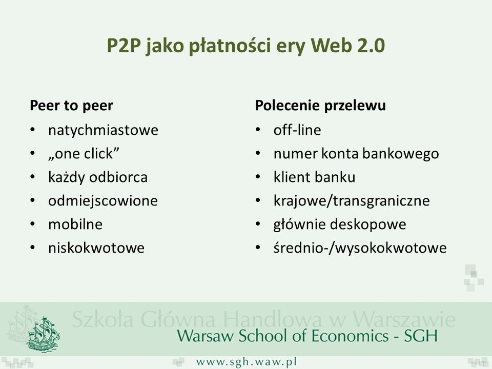 P2P jako płatności ery Web 2.0