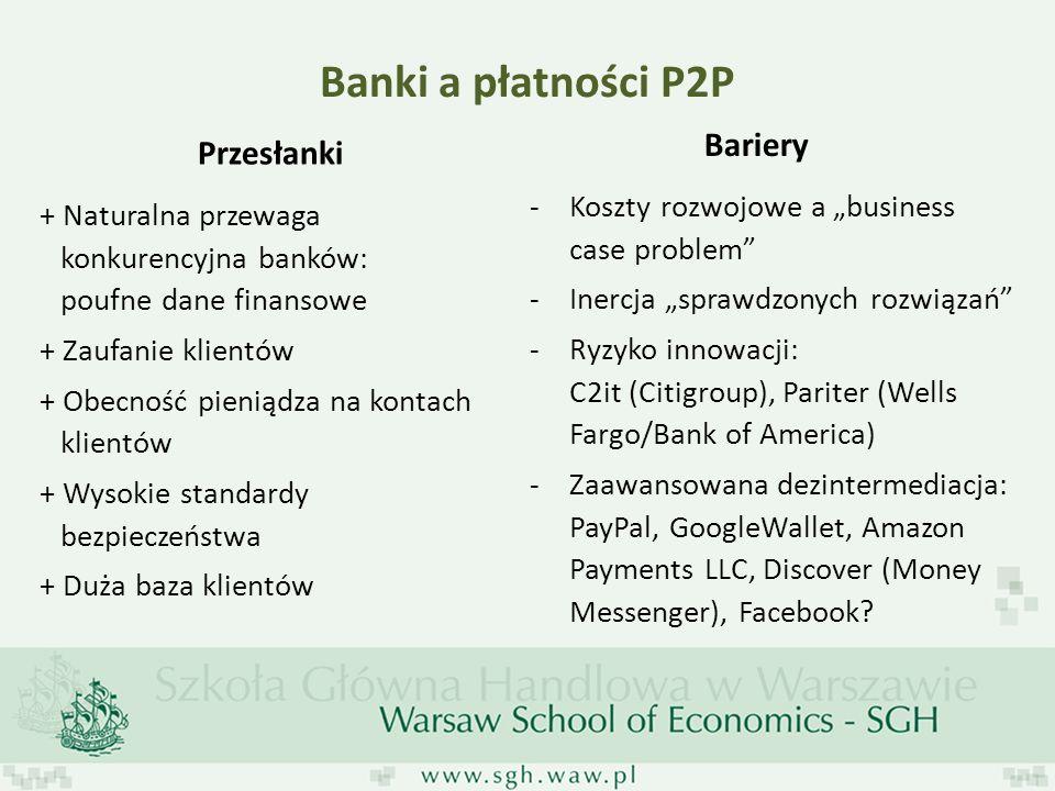 Banki a płatności P2P Bariery Przesłanki