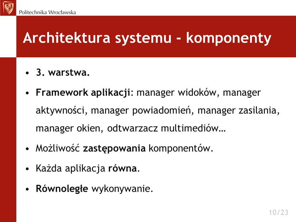 Architektura systemu - komponenty