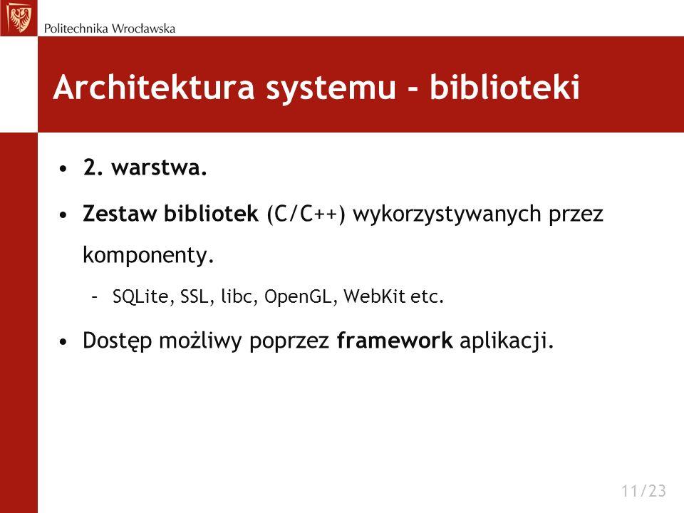 Architektura systemu - biblioteki