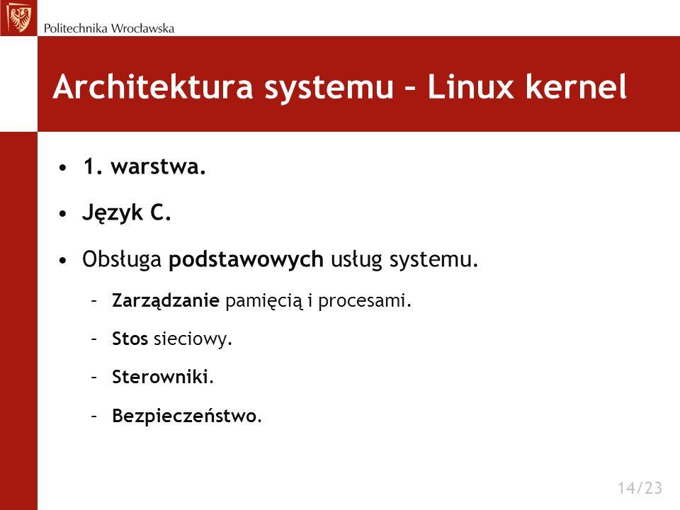 Architektura systemu – Linux kernel