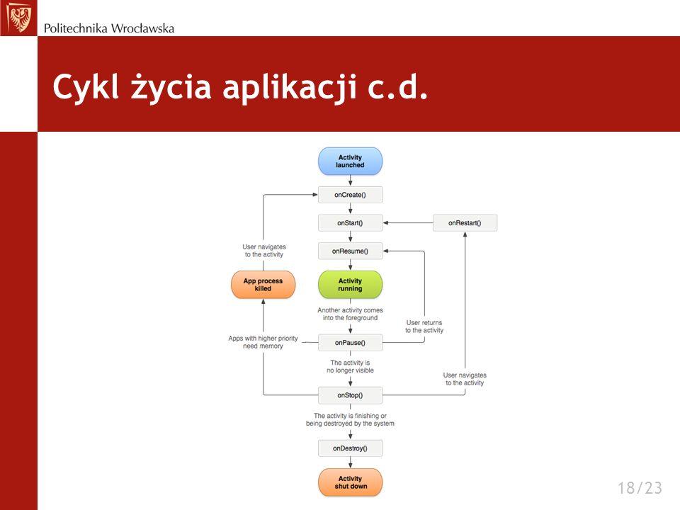 Cykl życia aplikacji c.d.