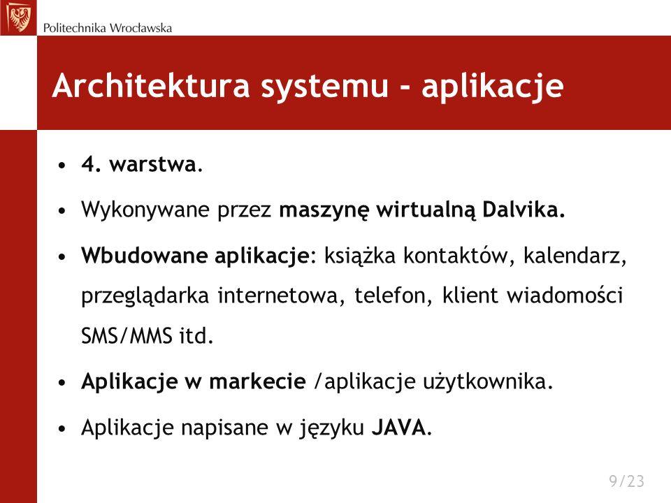 Architektura systemu - aplikacje