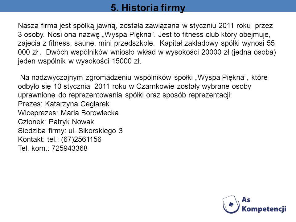 5. Historia firmy