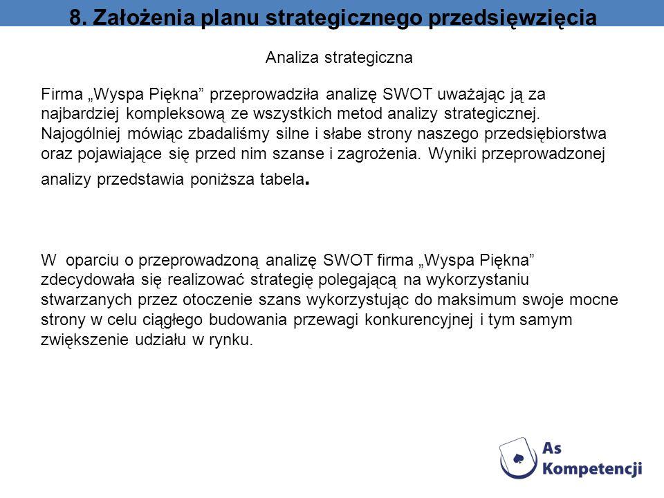 8. Założenia planu strategicznego przedsięwzięcia