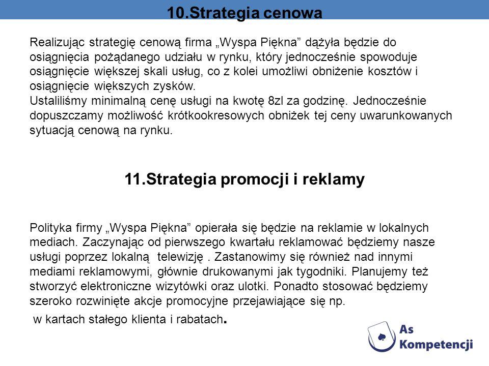 11.Strategia promocji i reklamy