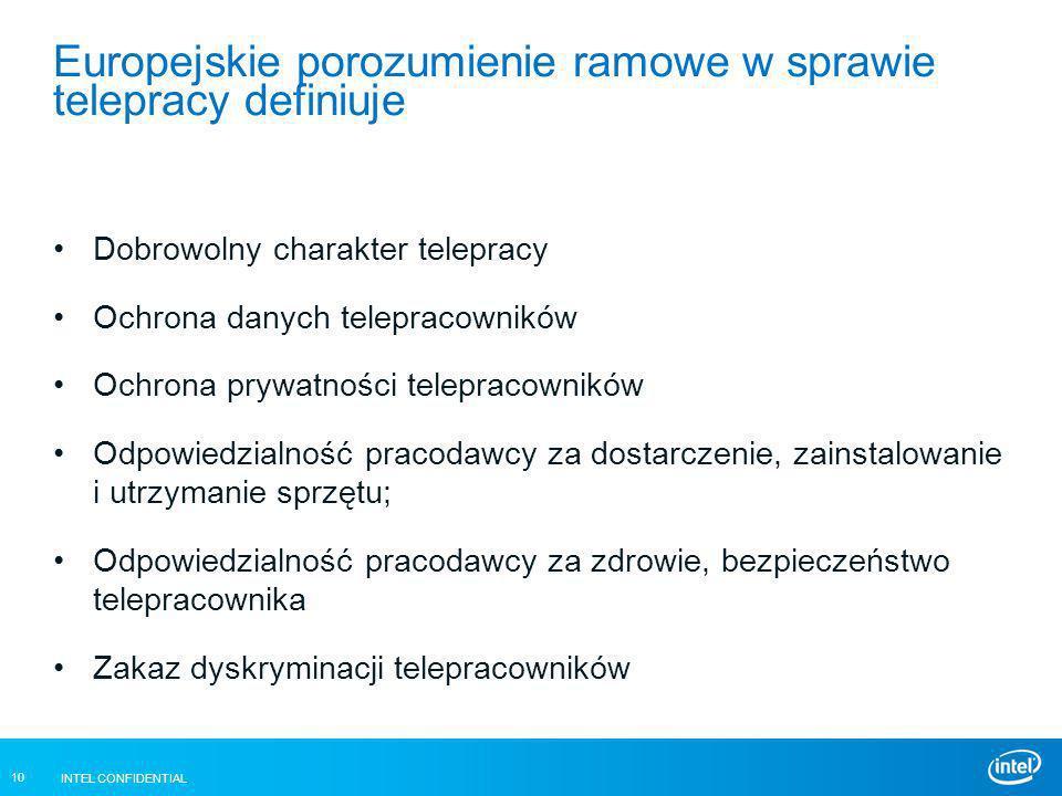 Europejskie porozumienie ramowe w sprawie telepracy definiuje