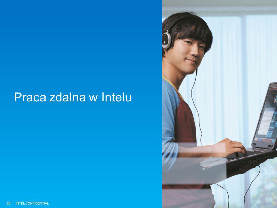 Praca zdalna w Intelu