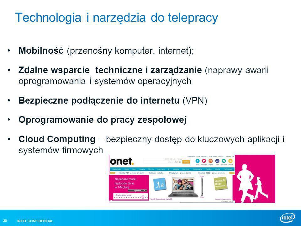 Technologia i narzędzia do telepracy
