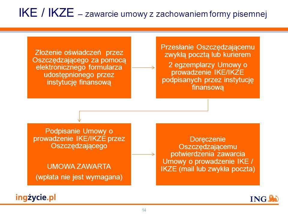 IKE / IKZE – zawarcie umowy z zachowaniem formy pisemnej