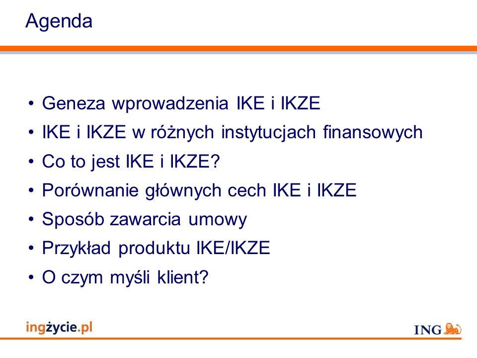 Agenda Geneza wprowadzenia IKE i IKZE