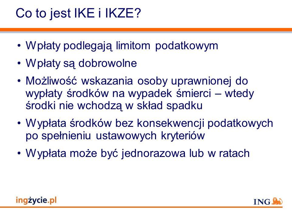 Co to jest IKE i IKZE Wpłaty podlegają limitom podatkowym