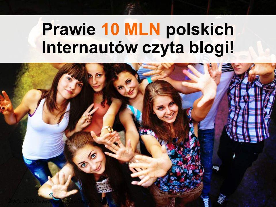 Prawie 10 MLN polskich Internautów czyta blogi!