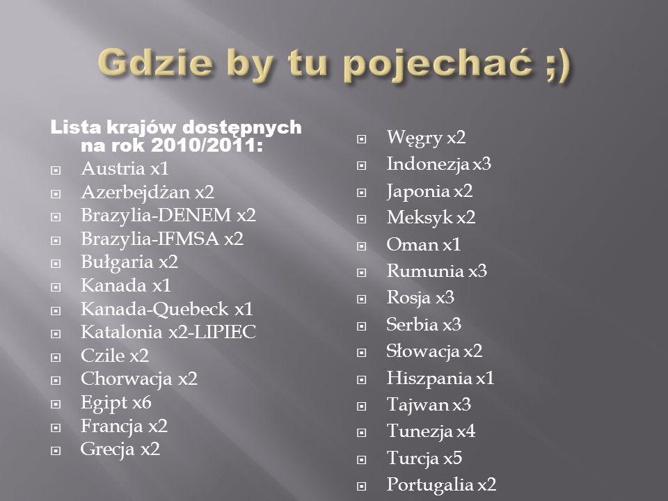 Gdzie by tu pojechać ;) Austria x1 Azerbejdżan x2 Brazylia-DENEM x2