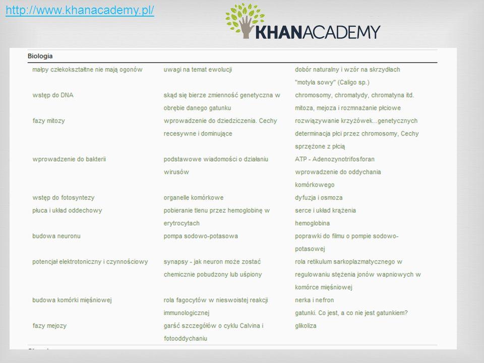 http://www.khanacademy.pl/