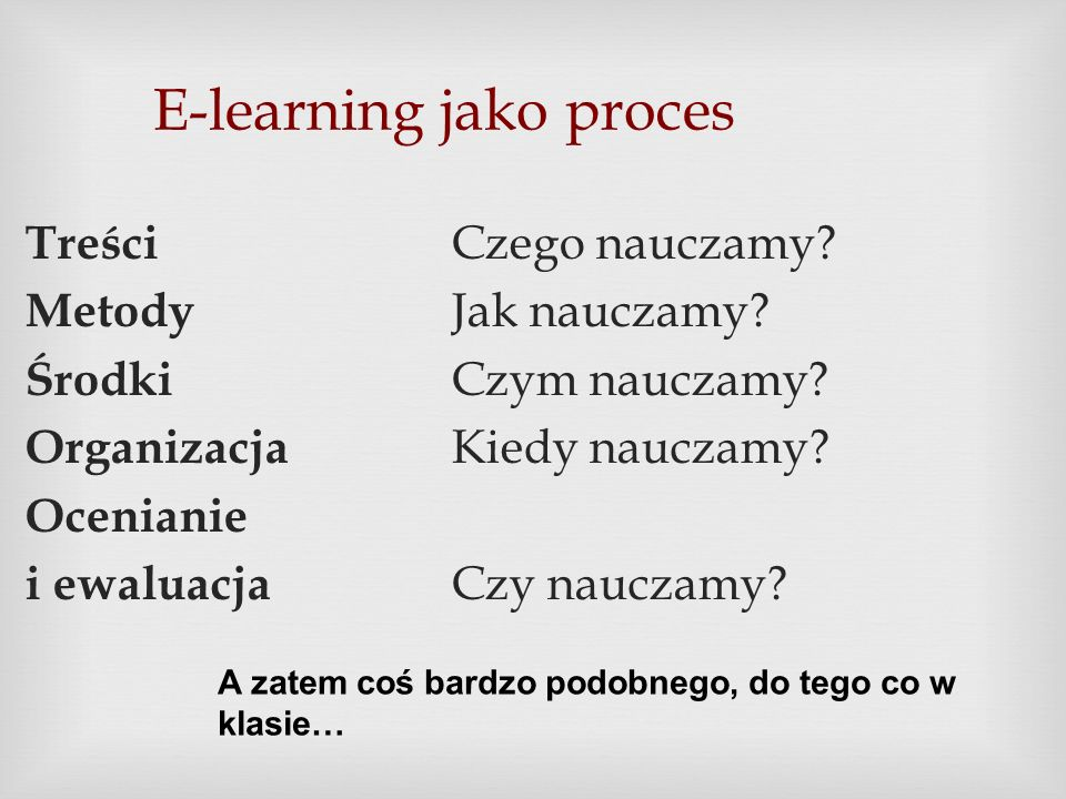 E-learning jako proces