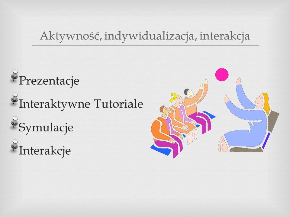 Aktywność, indywidualizacja, interakcja