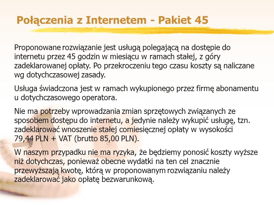 Połączenia z Internetem - Pakiet 45