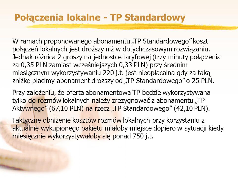 Połączenia lokalne - TP Standardowy