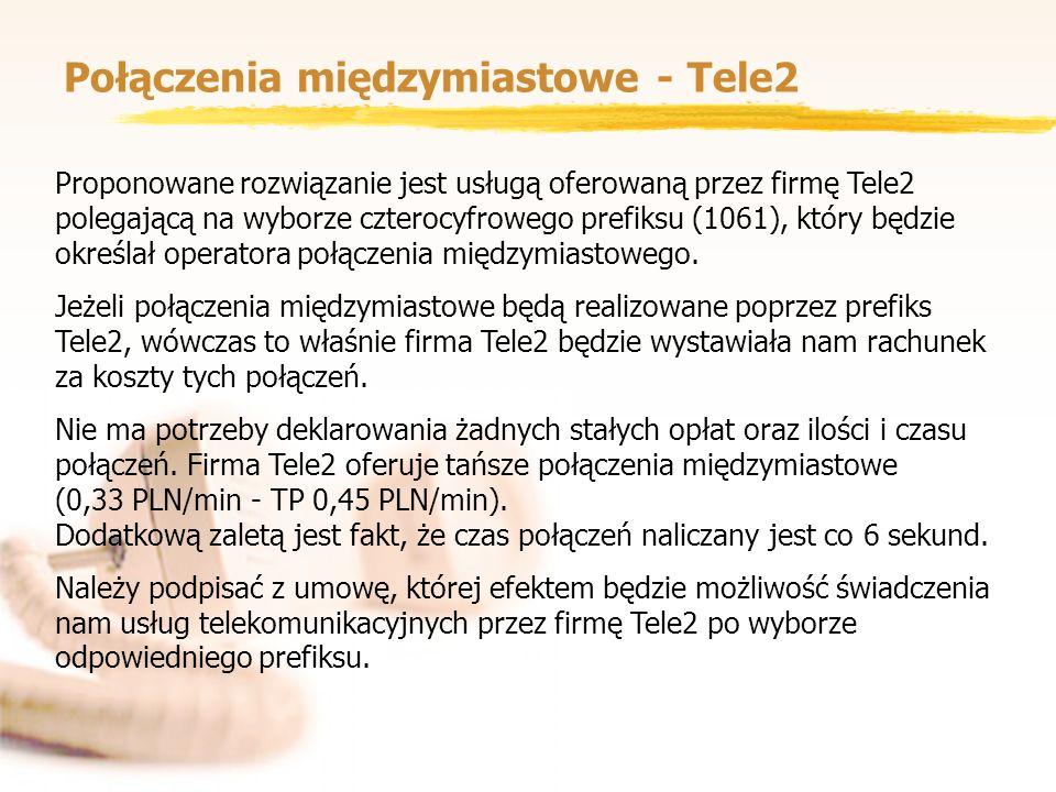 Połączenia międzymiastowe - Tele2