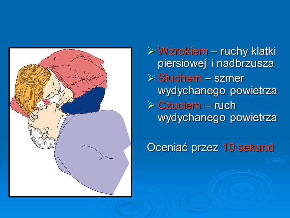Wzrokiem – ruchy klatki piersiowej i nadbrzusza
