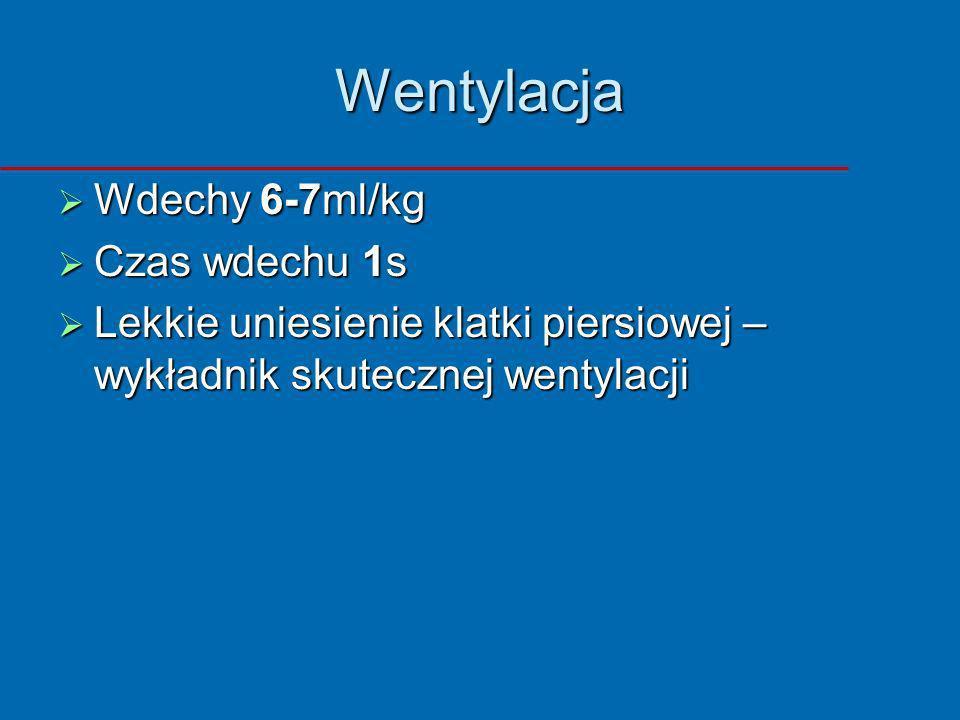 Wentylacja Wdechy 6-7ml/kg Czas wdechu 1s