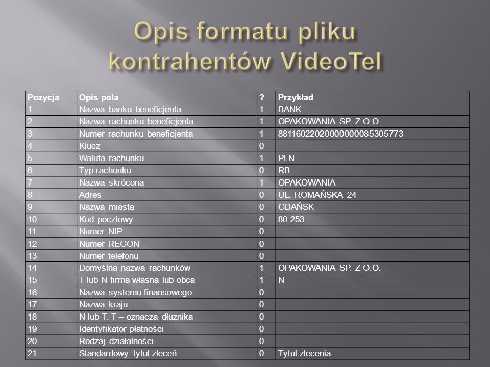 Opis formatu pliku kontrahentów VideoTel