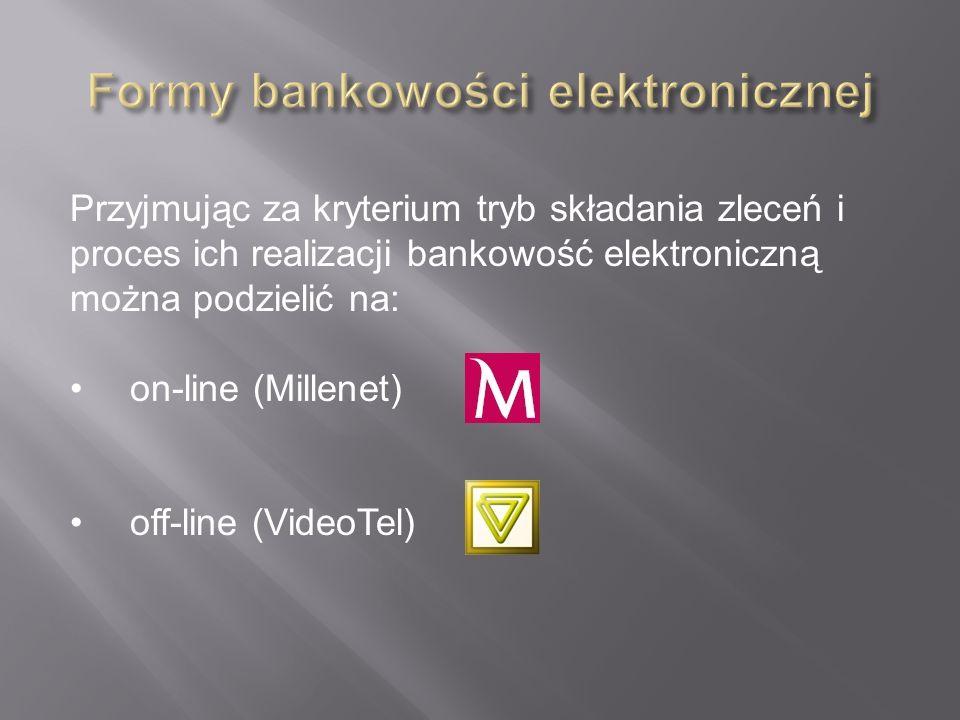 Formy bankowości elektronicznej