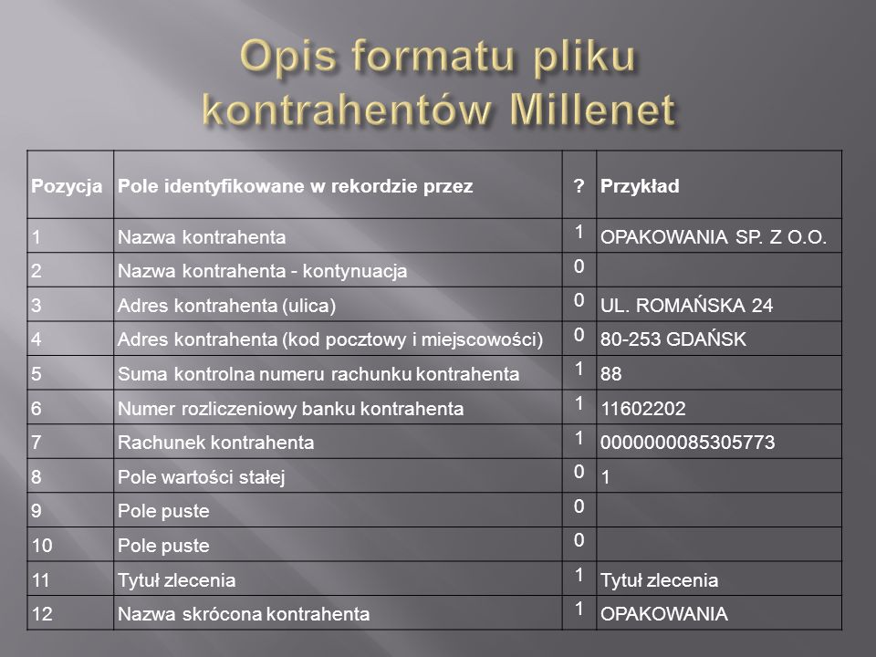 Opis formatu pliku kontrahentów Millenet