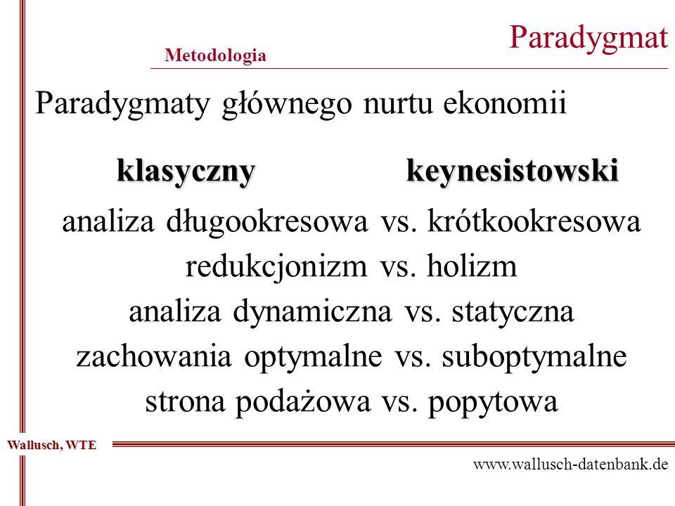 klasyczny keynesistowski