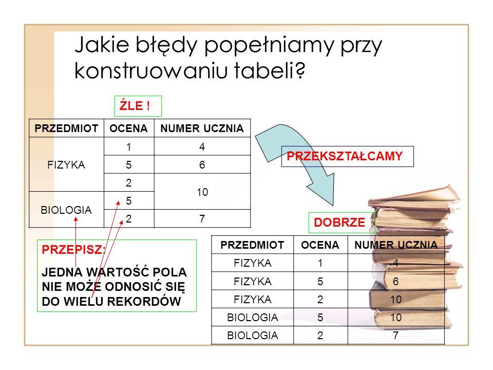 Jakie błędy popełniamy przy konstruowaniu tabeli
