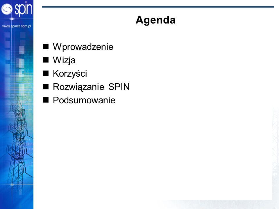 Agenda Wprowadzenie Wizja Korzyści Rozwiązanie SPIN Podsumowanie