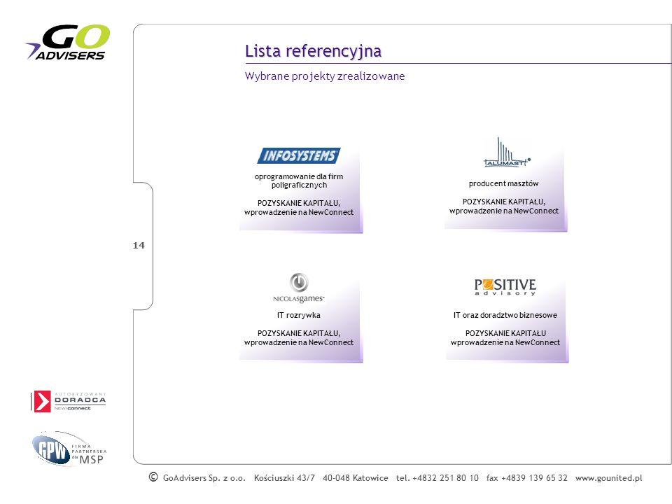Lista referencyjna Wybrane projekty zrealizowane